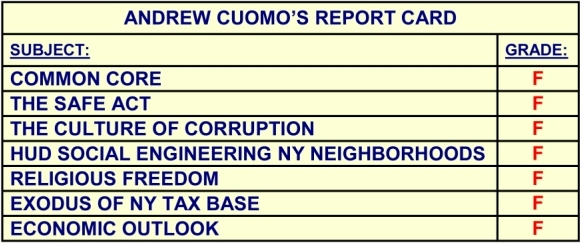 CUOMO report card